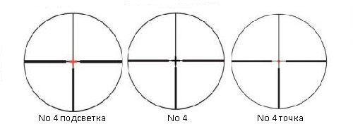 1nikko-stirling-diamond-3-9x42-rifle-scope-illuminated-no4-dot-reticle-ndsi3942-pic1_enlwb_enl_0.jpg